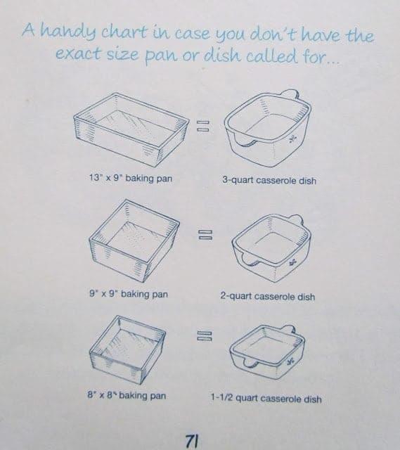 baking dish convert chart