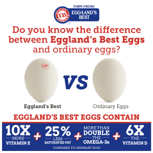 Eggland's Best Nutrition